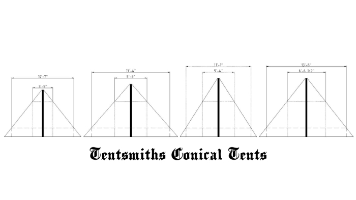 Tentsmiths Conical Tents Featured Image