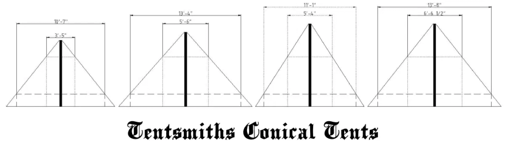 Tentsmiths Conical Tents Article Title Image